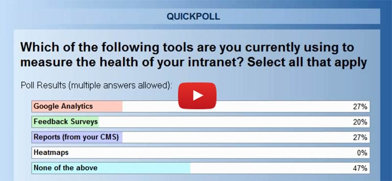 Intranet Health Check Webinar Video Image