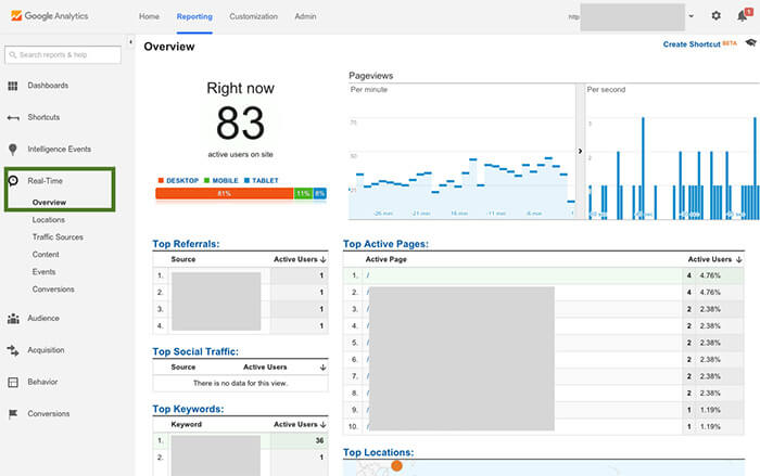 Google-Analytics-Real-Time-ReportV2