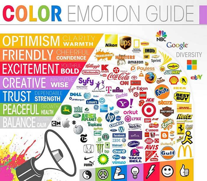 The Use of Colour Psychology in Web Design - Emotion Guide