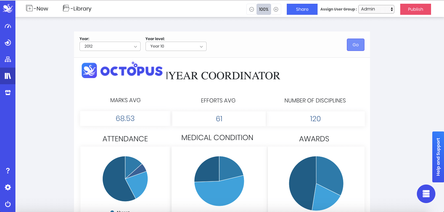 Octopus Bi Dashboard 1