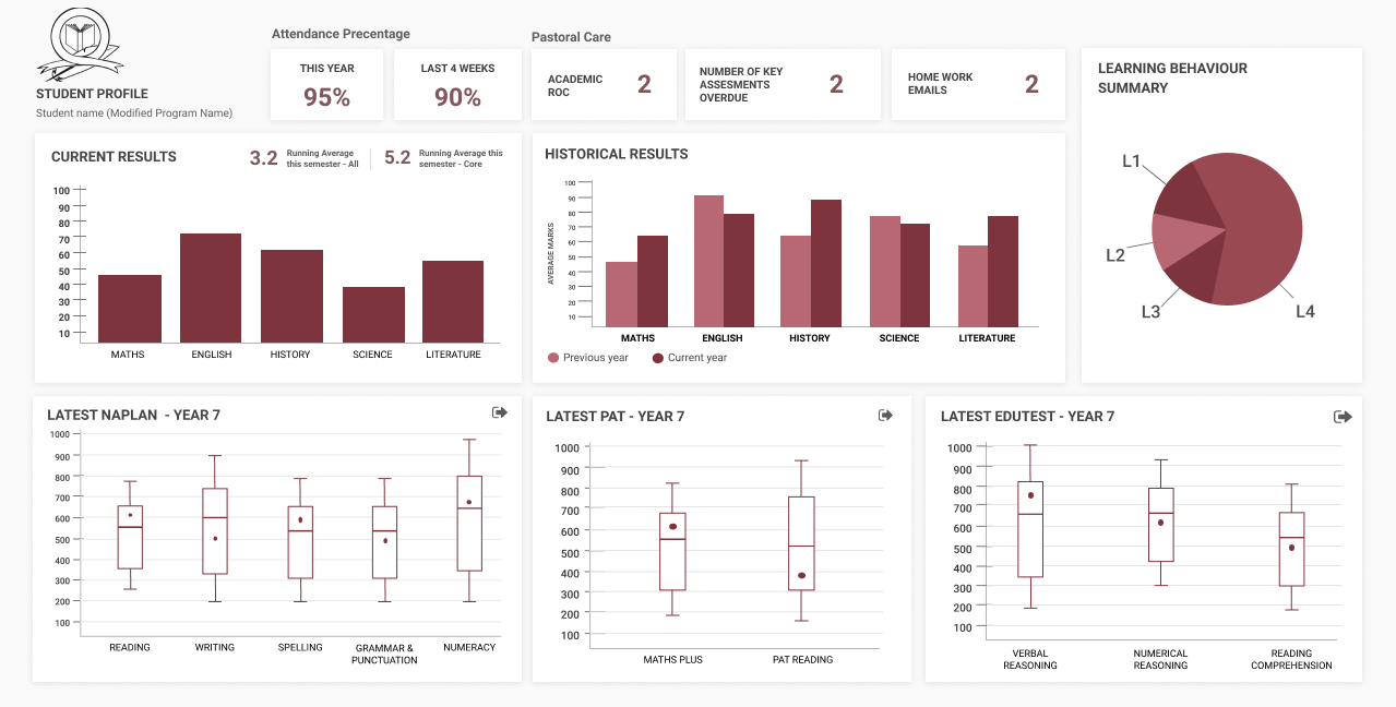 Octopus Bi Dashboard 2
